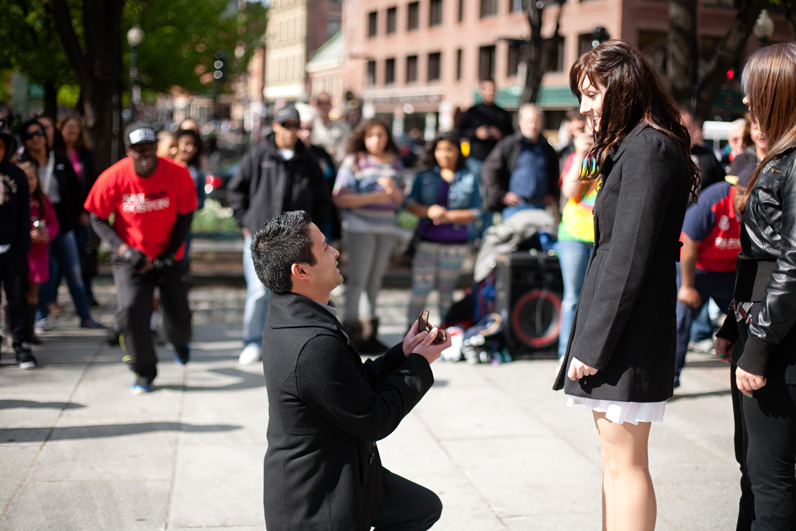 dance troupe proposal